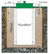 Монтаж станции Евробион в открытый грунт на загородном участке