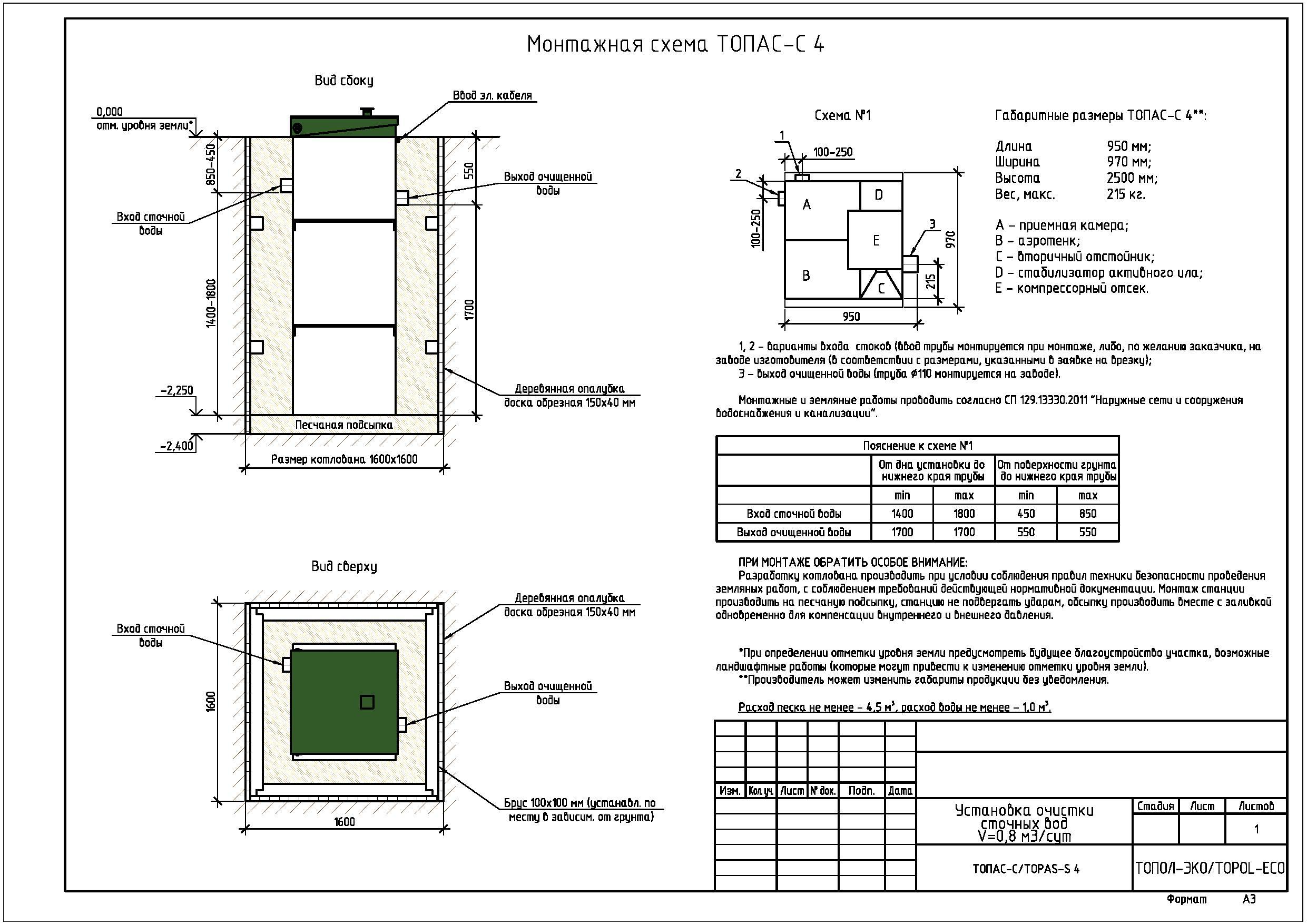 Схема (чертеж) станции Топас 4